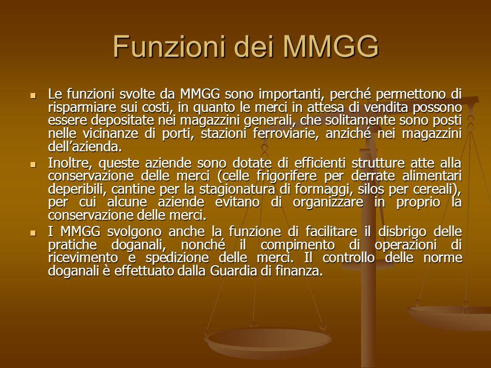 Funzioni dei MMGG Le funzioni svolte da MMGG sono importanti, perché permettono di risparmiare sui costi, in quanto le merci in attesa di vendita poss
