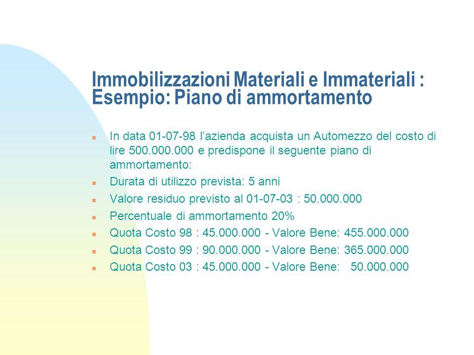Immobilizzazioni Materiali e Immateriali : Norme civili. - Considerazioni n Il criterio fissato dal c.c. è il criterio del costo diminuito delle quote