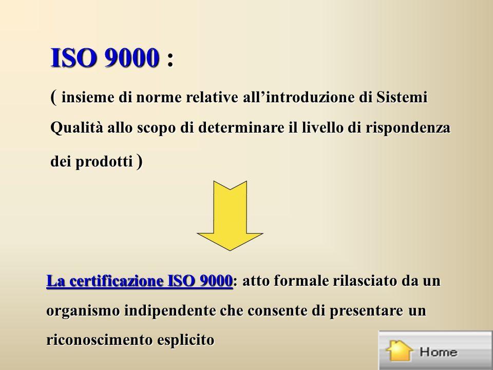ISO 9000 : ( insieme di norme relative allintroduzione di Sistemi Qualità allo scopo di determinare il livello di rispondenza dei prodotti ) La certificazione ISO 9000: atto formale rilasciato da un organismo indipendente che consente di presentare un riconoscimento esplicito