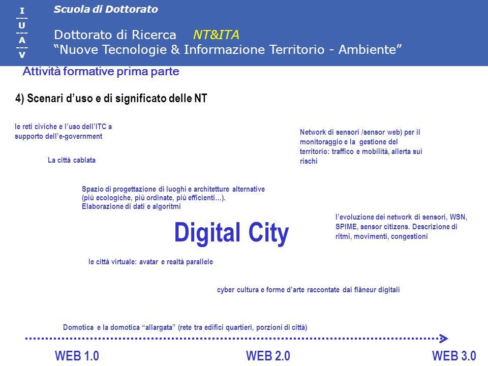 Scuola di Dottorato Dottorato di Ricerca NT&ITA Nuove Tecnologie & Informazione Territorio - Ambiente I --- U --- A --- V Digital City La città cablata le città virtuale: avatar e realtà parallele Spazio di progettazione di luoghi e architetture alternative (più ecologiche, più ordinate, più efficienti…).