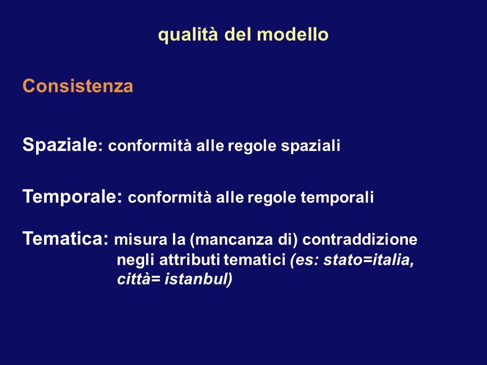 Consistenza Spaziale : conformità alle regole spaziali Temporale: conformità alle regole temporali Tematica: misura la (mancanza di) contraddizione negli attributi tematici (es: stato=italia, città= istanbul) qualità del modello