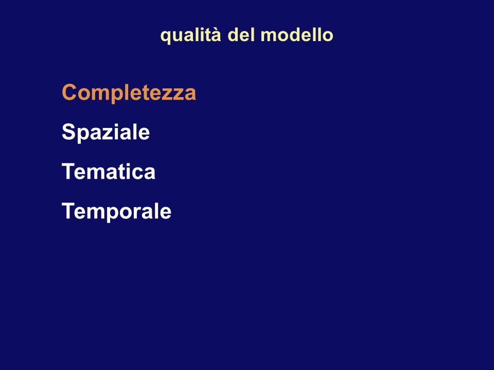 Completezza Spaziale Tematica Temporale qualità del modello