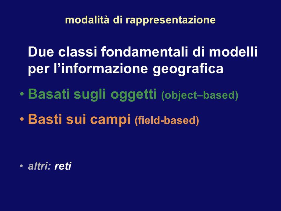 Due classi fondamentali di modelli per linformazione geografica Basati sugli oggetti (object–based) Basti sui campi (field-based) altri: reti modalità di rappresentazione