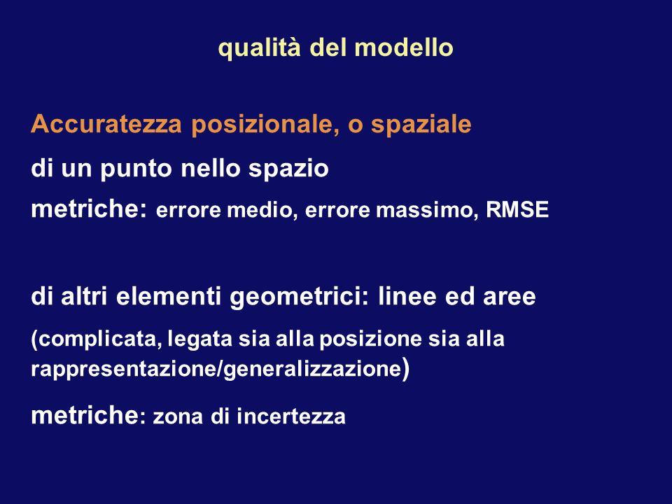 Accuratezza posizionale, o spaziale di un punto nello spazio metriche: errore medio, errore massimo, RMSE di altri elementi geometrici: linee ed aree (complicata, legata sia alla posizione sia alla rappresentazione/generalizzazione ) metriche : zona di incertezza qualità del modello