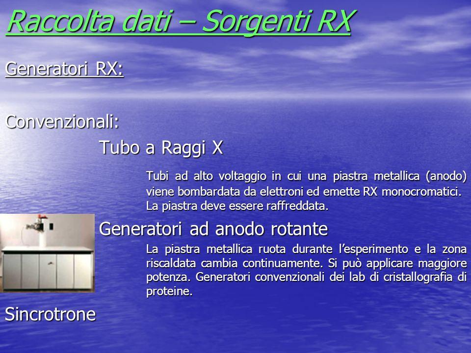 Raccolta dati – Sorgenti RX Generatori RX: Convenzionali: Tubo a Raggi X Tubi ad alto voltaggio in cui una piastra metallica (anodo) viene bombardata