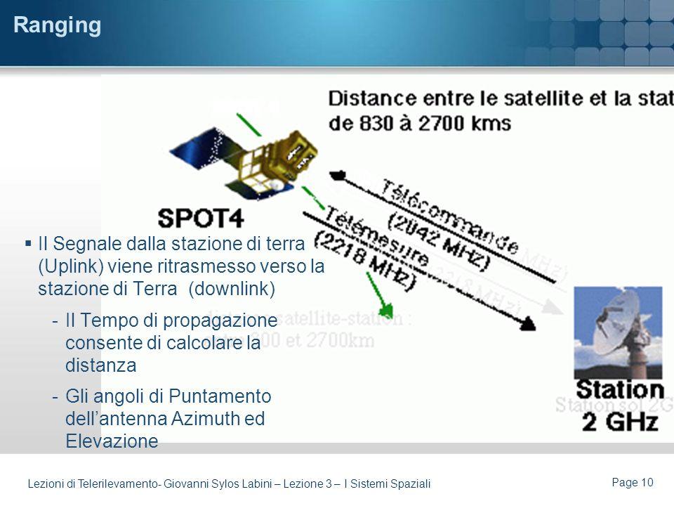 Page 9 Lezioni di Telerilevamento- Giovanni Sylos Labini – Lezione 3 – I Sistemi Spaziali Funzioni del TT&C Gestione del Segnale Rilevazione e Ricezio