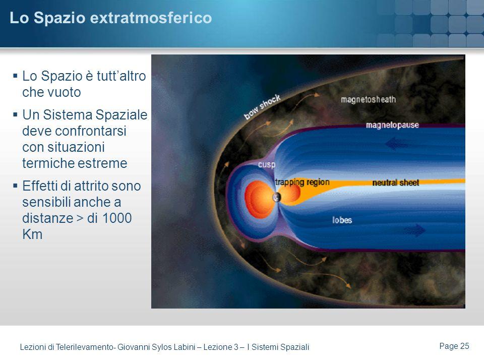 Page 24 Lezioni di Telerilevamento- Giovanni Sylos Labini – Lezione 3 – I Sistemi Spaziali Orbite Orbita Geostazionaria 3600 Km Orbita Polare Quota 70