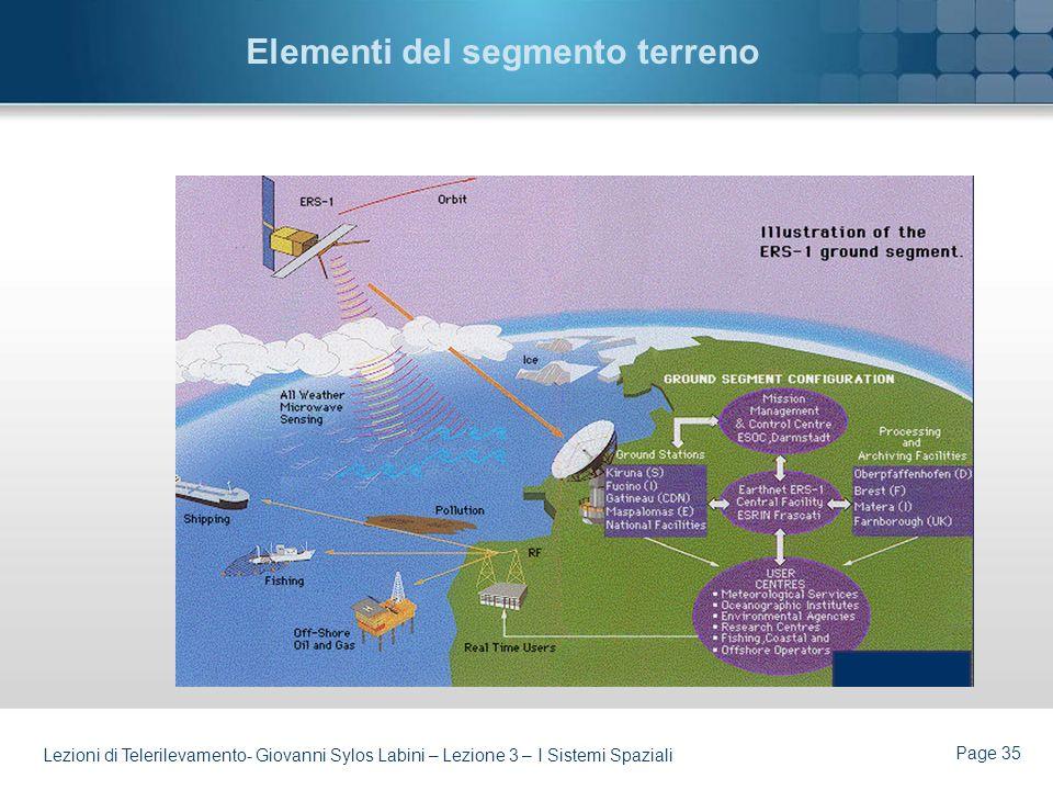 Page 34 Lezioni di Telerilevamento- Giovanni Sylos Labini – Lezione 3 – I Sistemi Spaziali Segmento Terreno Elementi del Segmento Terreno Tecniche di