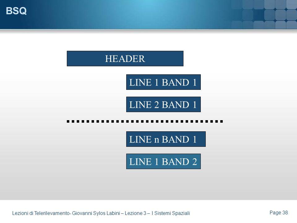 Page 37 Lezioni di Telerilevamento- Giovanni Sylos Labini – Lezione 3 – I Sistemi Spaziali Principali Formati BSQ -Band Sequential BIL -Band Interleav