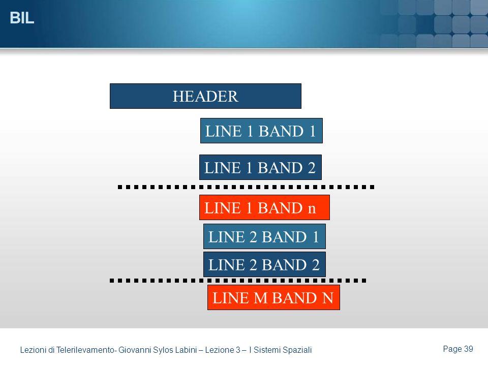 Page 38 Lezioni di Telerilevamento- Giovanni Sylos Labini – Lezione 3 – I Sistemi Spaziali BSQ LINE 1 BAND 1 HEADER LINE 2 BAND 1 LINE 1 BAND 2 LINE n