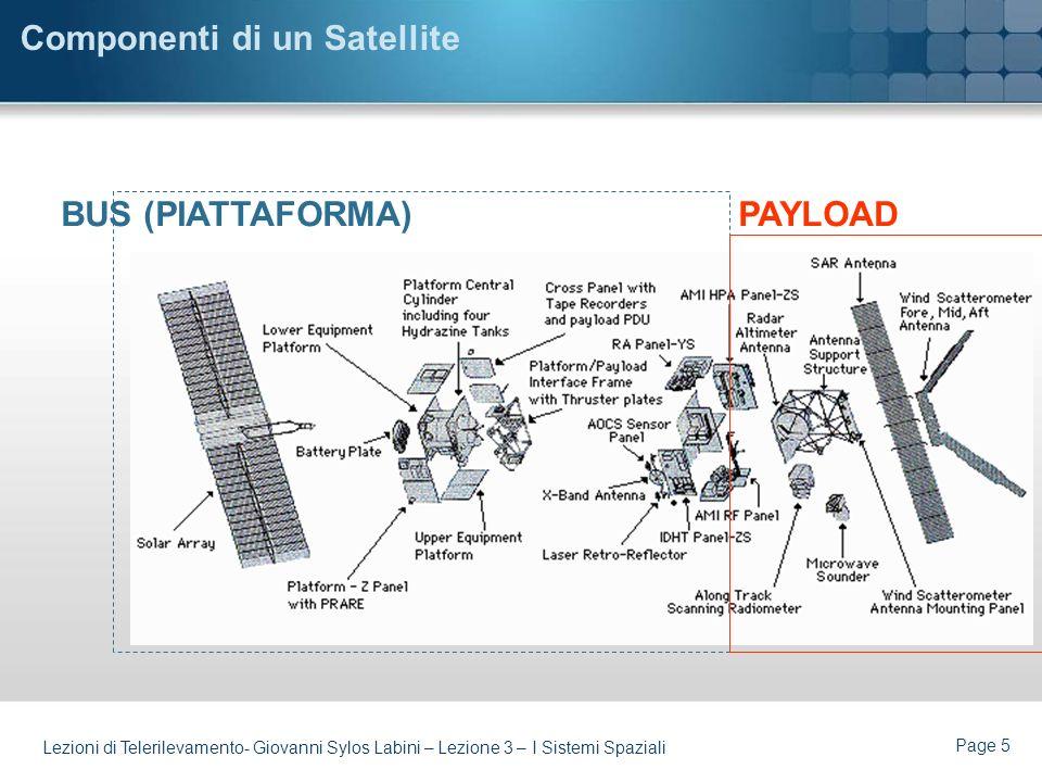 Page 4 Lezioni di Telerilevamento- Giovanni Sylos Labini – Lezione 3 – I Sistemi Spaziali Segmento spaziale Come è fatto un Satellite Sensori Orbite