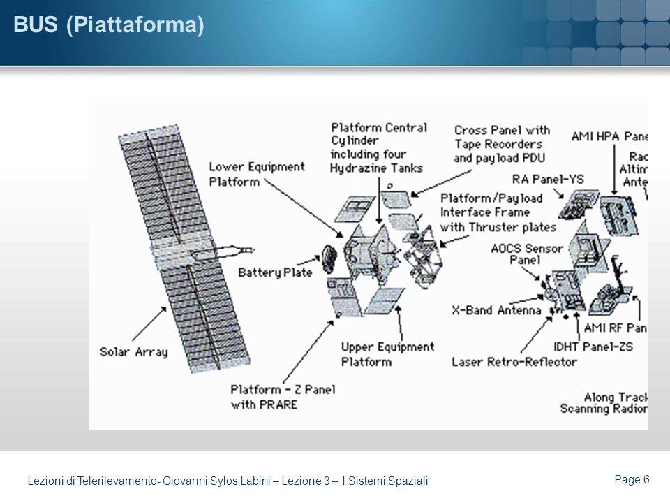 Page 5 Lezioni di Telerilevamento- Giovanni Sylos Labini – Lezione 3 – I Sistemi Spaziali Componenti di un Satellite BUS (PIATTAFORMA)PAYLOAD