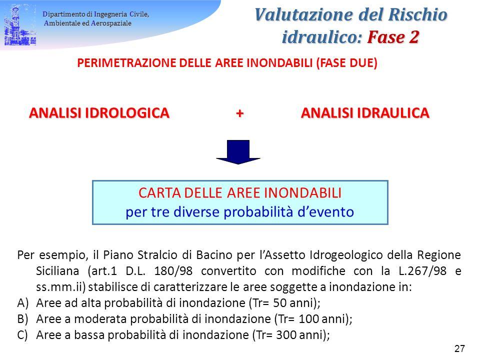 Dipartimento di Ingegneria Civile, Ambientale ed Aerospaziale Ambientale ed Aerospaziale 28 Pericolosità = matrice(altezze idriche; tempo ritorno evento) Pericolosità T1 (50 yrs) T2 (100 yrs) T3 (300 yrs) H1 (h<0.3 m) P1 H2 (0.3 <h<1.0) P2 H3 (1.0<h<2.0) P4P3P2 H4 (h>2.0 m) P4 P3 Fonte: Piano Assetto Idrogeologico ARTA Regione Sicilia, 2003 Dipartimento di Ingegneria Idraulica ed Applicazioni Ambientali
