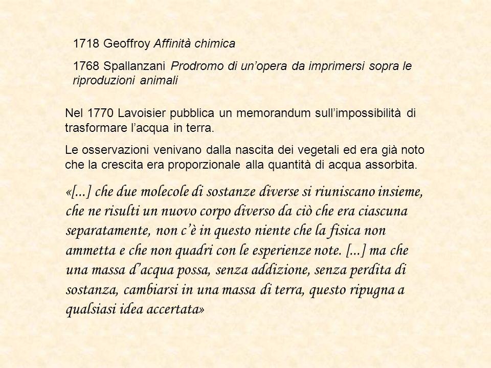 1718 Geoffroy Affinità chimica 1768 Spallanzani Prodromo di unopera da imprimersi sopra le riproduzioni animali Nel 1770 Lavoisier pubblica un memoran