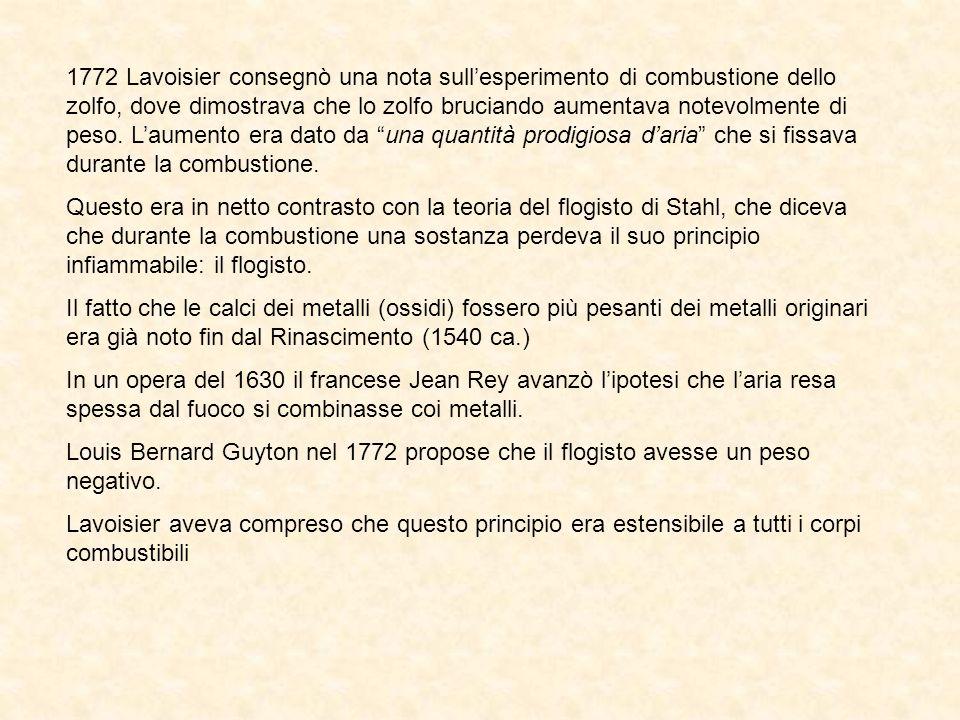 1772 Lavoisier consegnò una nota sullesperimento di combustione dello zolfo, dove dimostrava che lo zolfo bruciando aumentava notevolmente di peso. La