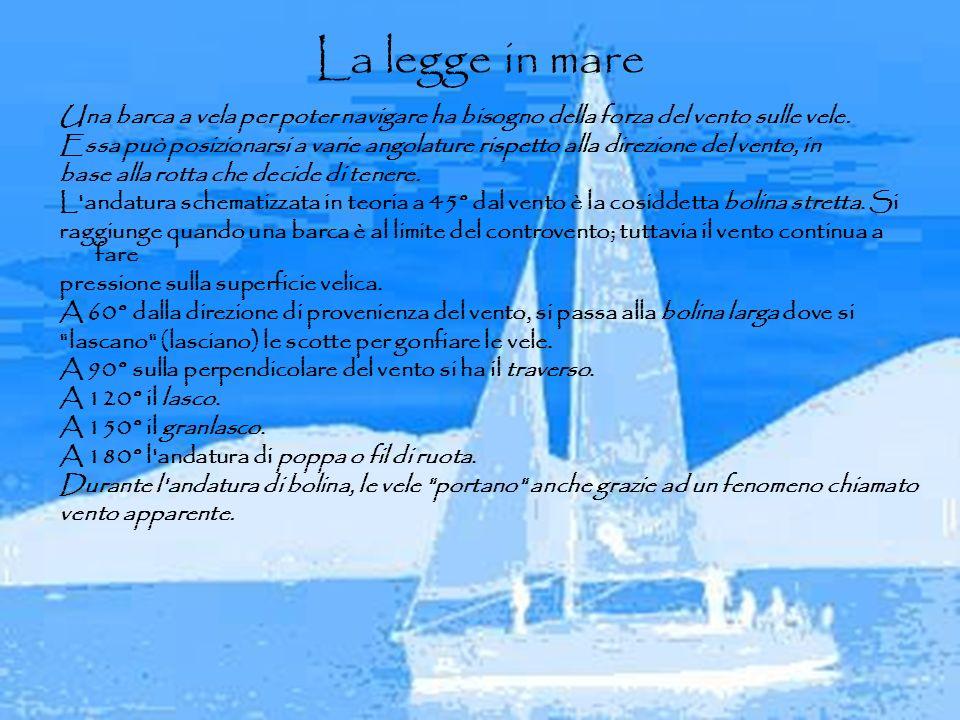 La legge in mare Una barca a vela per poter navigare ha bisogno della forza del vento sulle vele. Essa può posizionarsi a varie angolature rispetto al