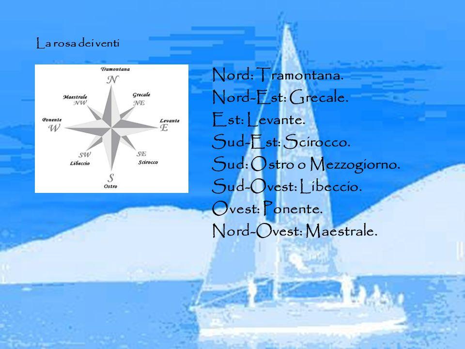 La rosa dei venti Nord: Tramontana. Nord-Est: Grecale. Est: Levante. Sud-Est: Scirocco. Sud: Ostro o Mezzogiorno. Sud-Ovest: Libeccio. Ovest: Ponente.