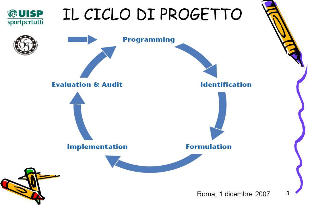 3 IL CICLO DI PROGETTO Roma, 1 dicembre 2007