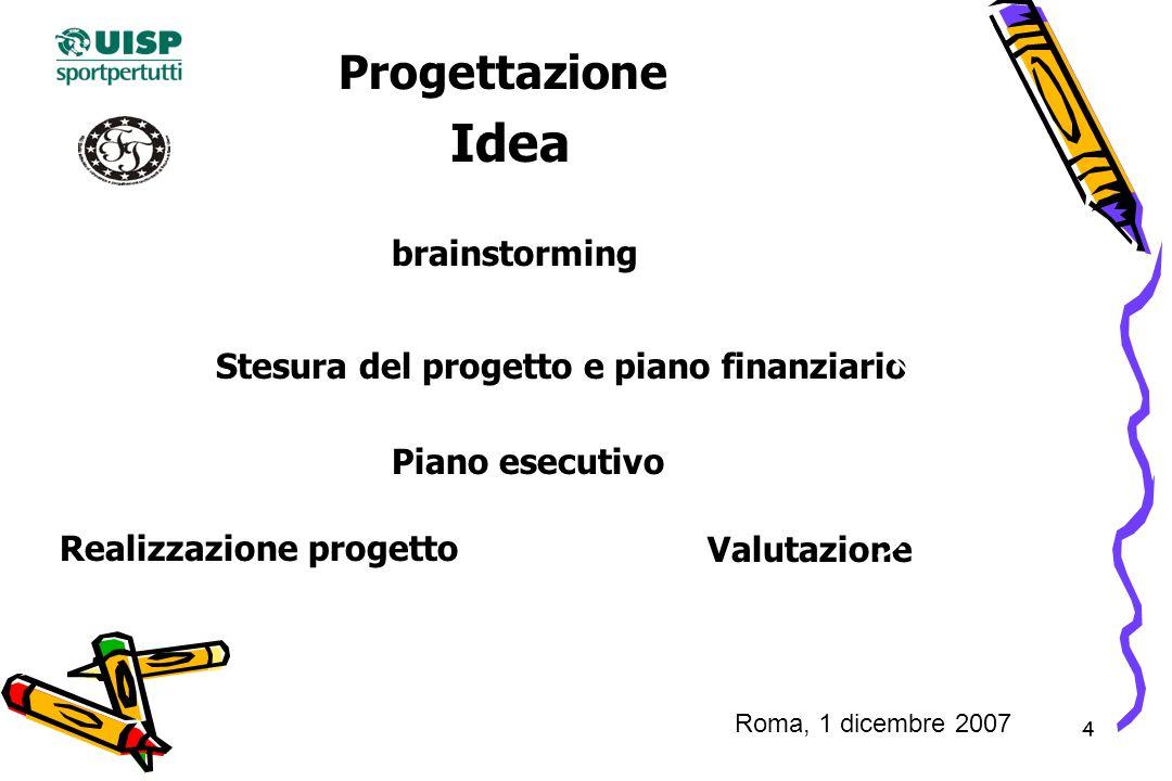4 Progettazione Idea brainstorming Stesura del progetto e piano finanziario Piano esecutivo Realizzazione progetto Valutazione Roma, 1 dicembre 2007