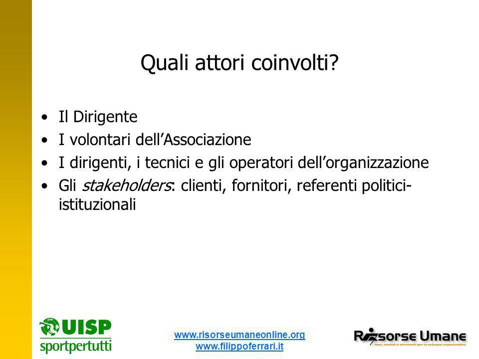 www.risorseumaneonline.org www.filippoferrari.it Quali attori coinvolti.