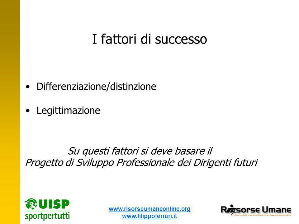 www.risorseumaneonline.org www.filippoferrari.it I fattori di successo Differenziazione/distinzione Legittimazione Su questi fattori si deve basare il Progetto di Sviluppo Professionale dei Dirigenti futuri