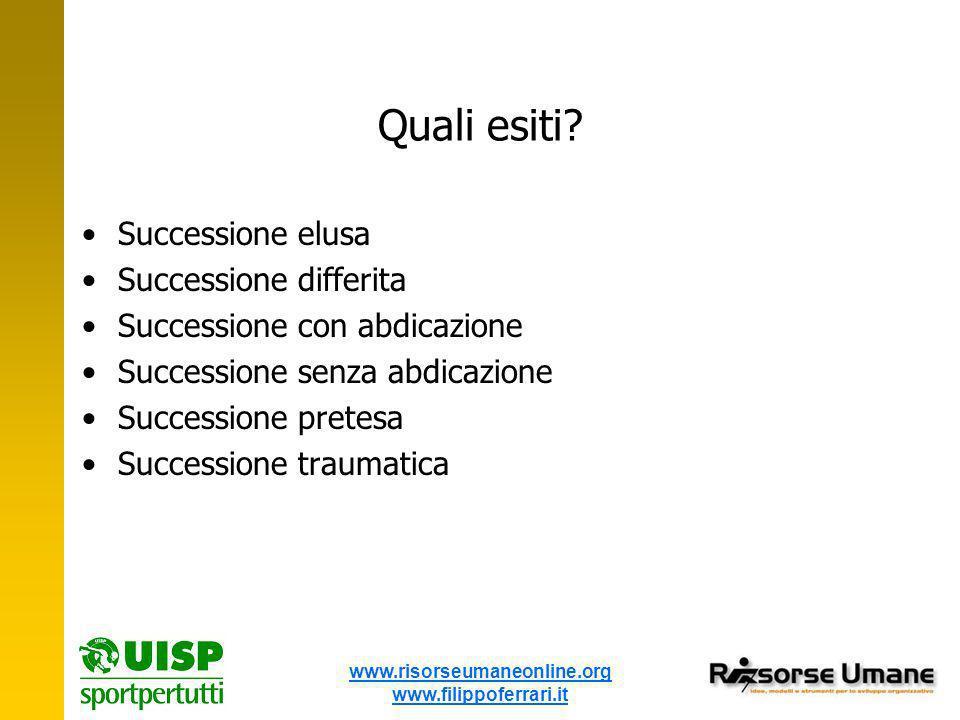 www.risorseumaneonline.org www.filippoferrari.it Quali esiti.