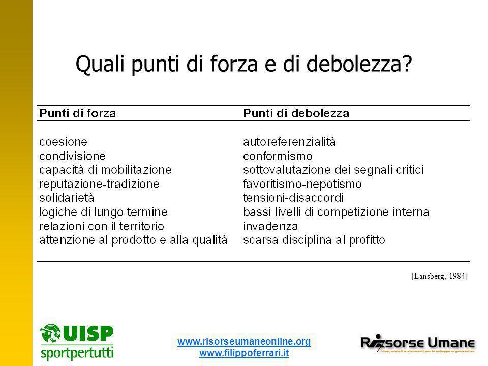 www.risorseumaneonline.org www.filippoferrari.it Quali punti di forza e di debolezza.