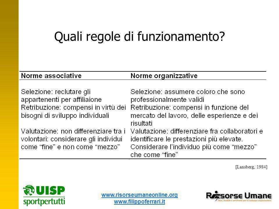 www.risorseumaneonline.org www.filippoferrari.it Quali regole di funzionamento? [Lansberg, 1984]
