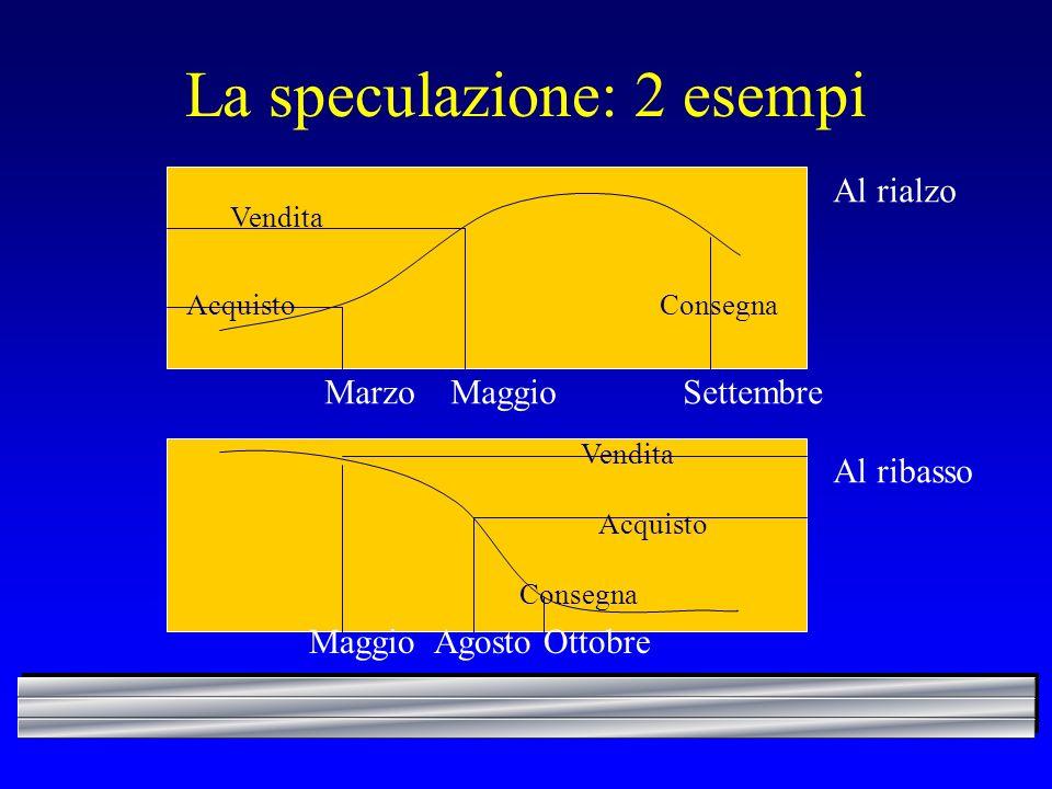 La speculazione: 2 esempi Al rialzo Al ribasso Vendita Acquisto Consegna Marzo Maggio Settembre Maggio Agosto Ottobre