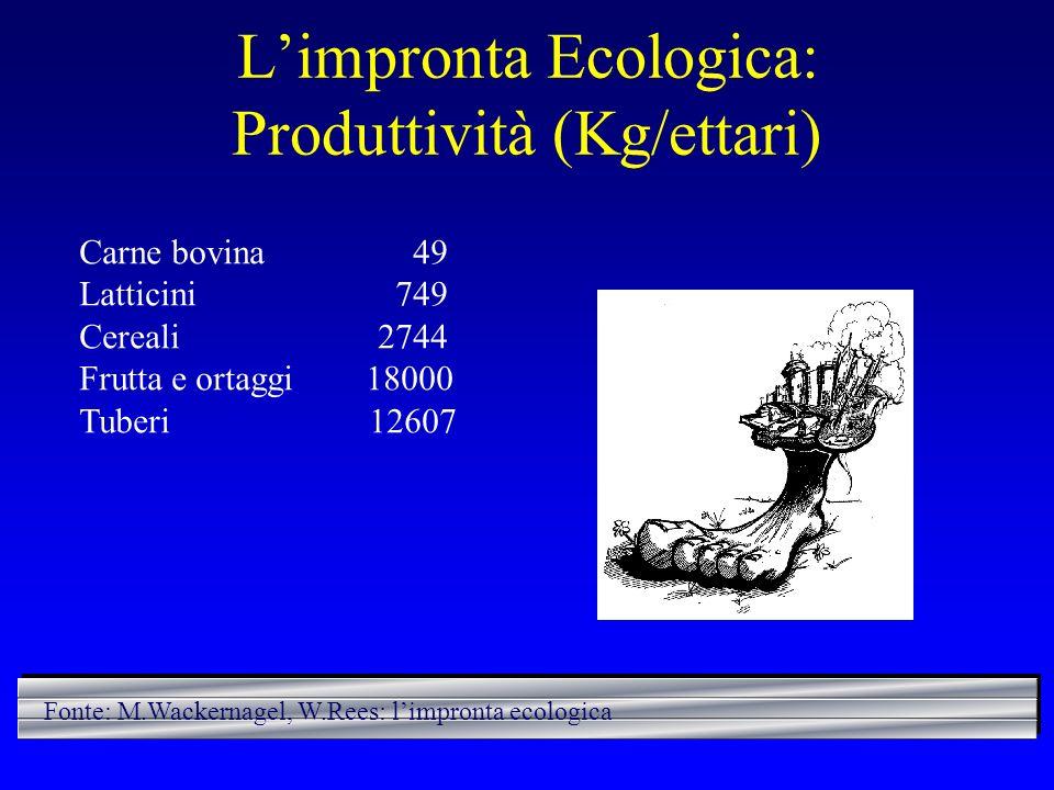 Limpronta Ecologica: Produttività (Kg/ettari) Carne bovina 49 Latticini749 Cereali 2744 Frutta e ortaggi 18000 Tuberi 12607 Fonte: M.Wackernagel, W.Re