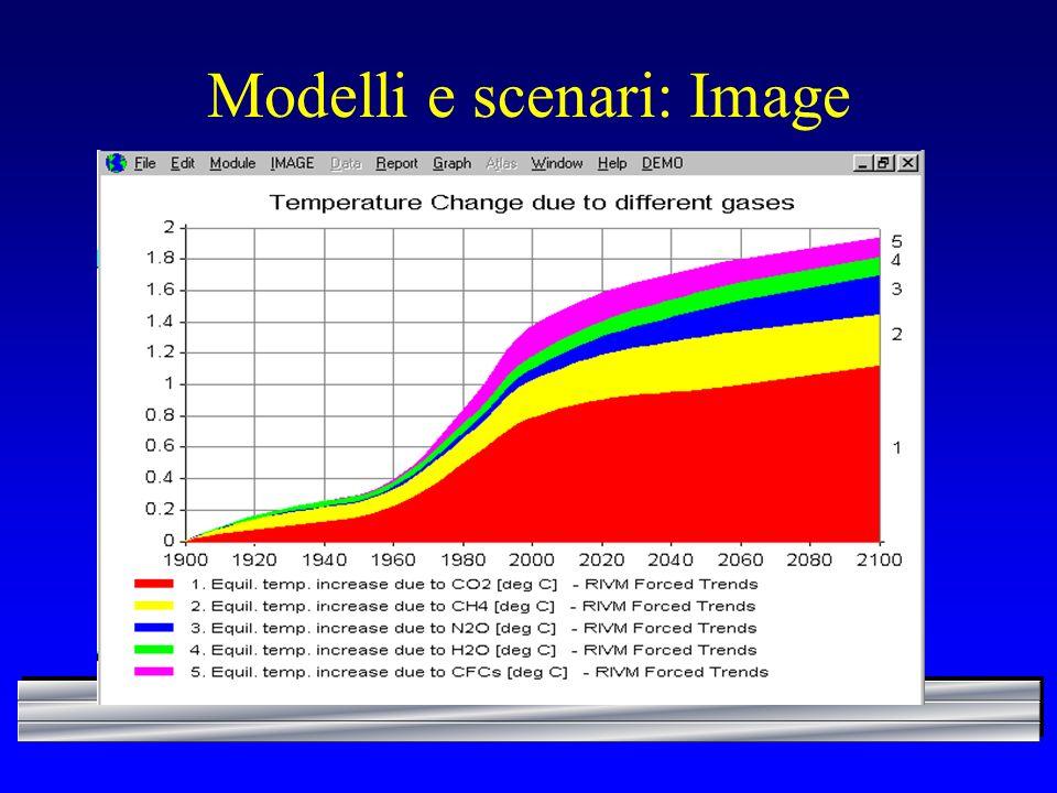 Modelli e scenari: Image