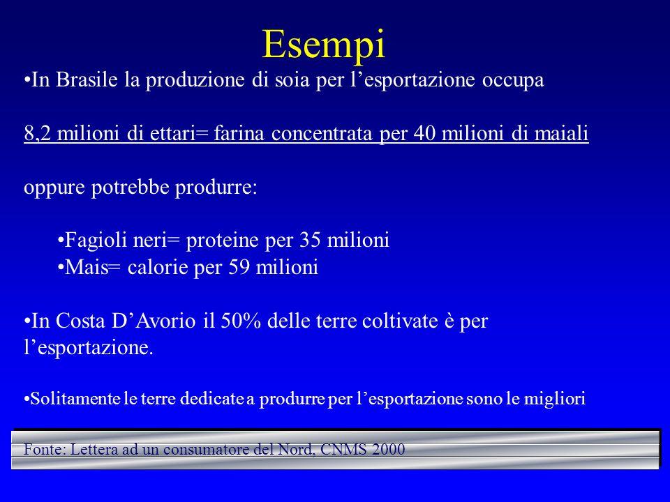 Esempi In Brasile la produzione di soia per lesportazione occupa 8,2 milioni di ettari= farina concentrata per 40 milioni di maiali oppure potrebbe pr