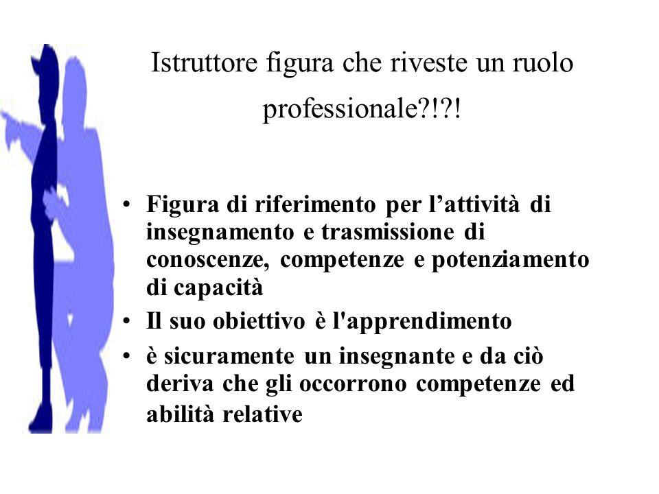 Istruttore figura che riveste un ruolo professionale?!?! Figura di riferimento per lattività di insegnamento e trasmissione di conoscenze, competenze