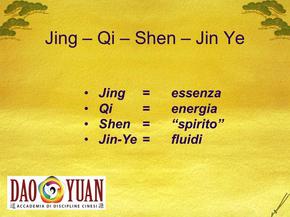 Jing – Qi – Shen – Jin Ye Jing = essenza Qi = energia Shen= spirito Jin-Ye=fluidi
