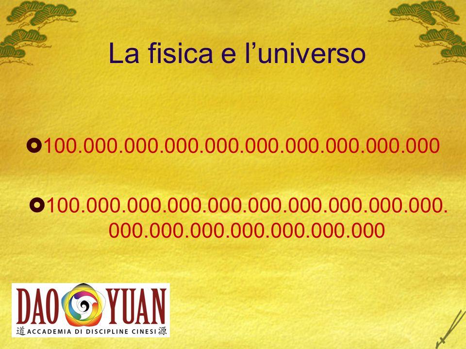 La fisica e l universo Luomo è composto da un numero di atomi compreso tra 10 28 e 10 29 100.000.000.000.000.000.000.000.000.000 Il Pianeta Terra è composto di 10 50 atomi 100.000.000.000.000.000.000.000.000.000.