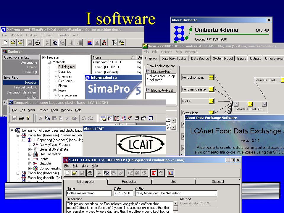 I software