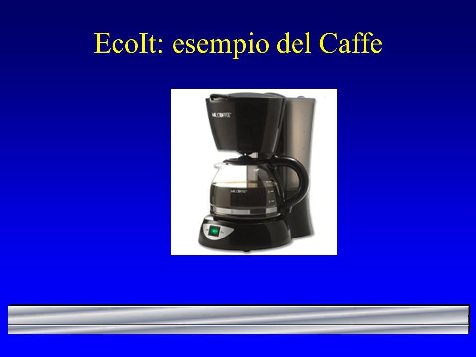 EcoIt: esempio del Caffe