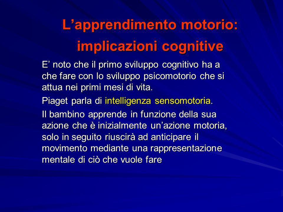 Lapprendimento motorio: implicazioni cognitive E noto che il primo sviluppo cognitivo ha a che fare con lo sviluppo psicomotorio che si attua nei prim