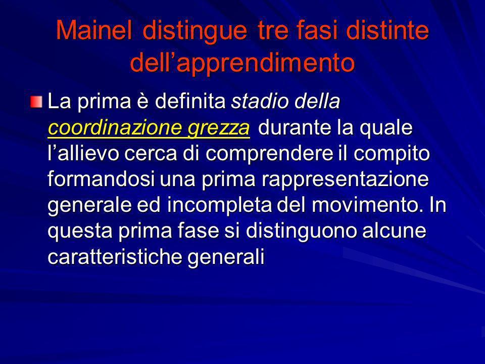 Mainel distingue tre fasi distinte dellapprendimento La prima è definita stadio della coordinazione grezza durante la quale lallievo cerca di comprend