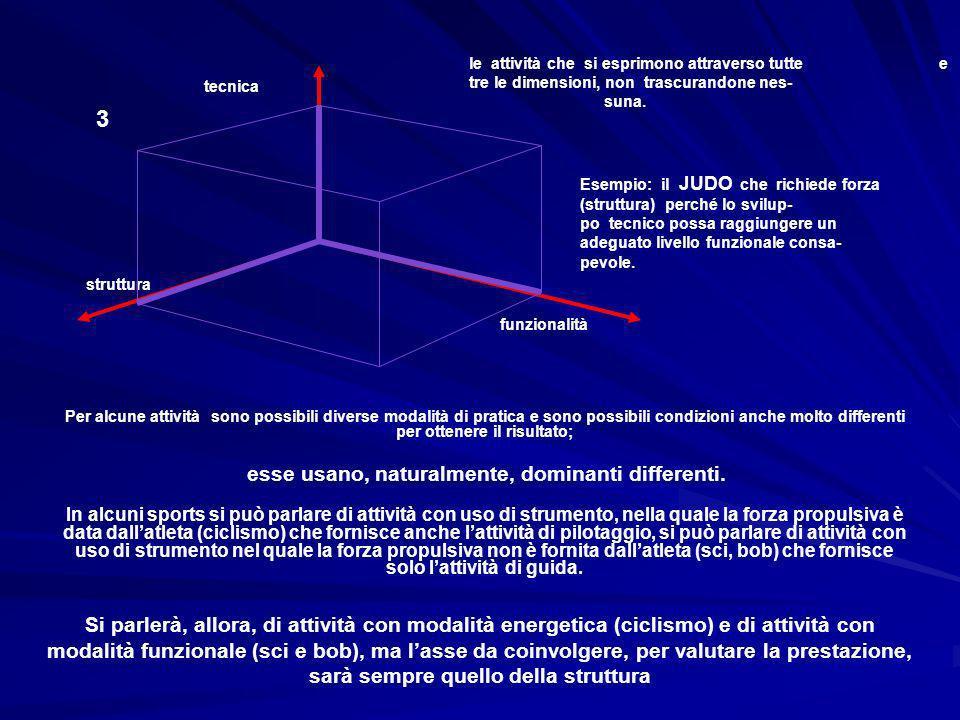 tecnica 3 struttura funzionalità le attività che si esprimono attraverso tutte e tre le dimensioni, non trascurandone nes- suna. Esempio: il JUDO che