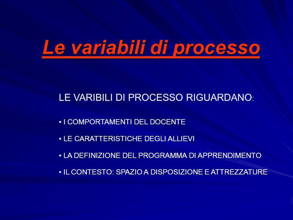 Le variabili di processo LE VARIBILI DI PROCESSO RIGUARDANO : I COMPORTAMENTI DEL DOCENTE LE CARATTERISTICHE DEGLI ALLIEVI LA DEFINIZIONE DEL PROGRAMM