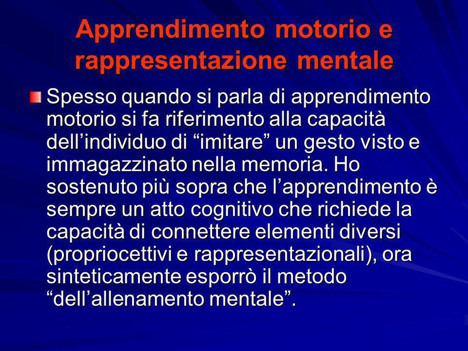 Apprendimento motorio e rappresentazione mentale Spesso quando si parla di apprendimento motorio si fa riferimento alla capacità dellindividuo di imit