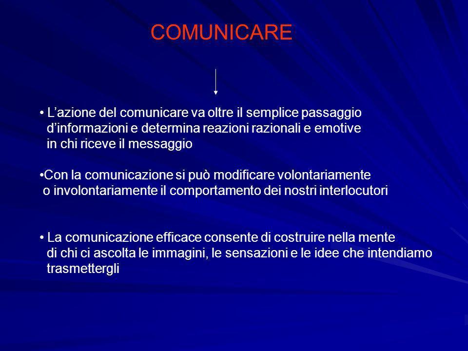 COMUNICARE Lazione del comunicare va oltre il semplice passaggio dinformazioni e determina reazioni razionali e emotive in chi riceve il messaggio Con