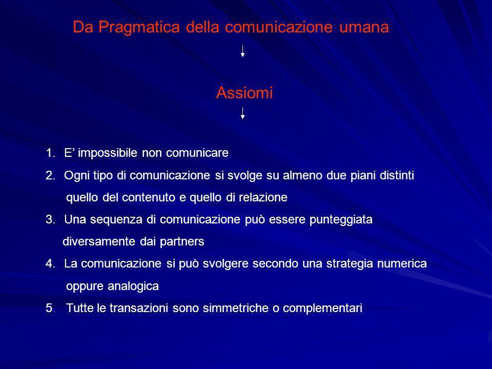 Da Pragmatica della comunicazione umana 1.E impossibile non comunicare 2.Ogni tipo di comunicazione si svolge su almeno due piani distinti quello del