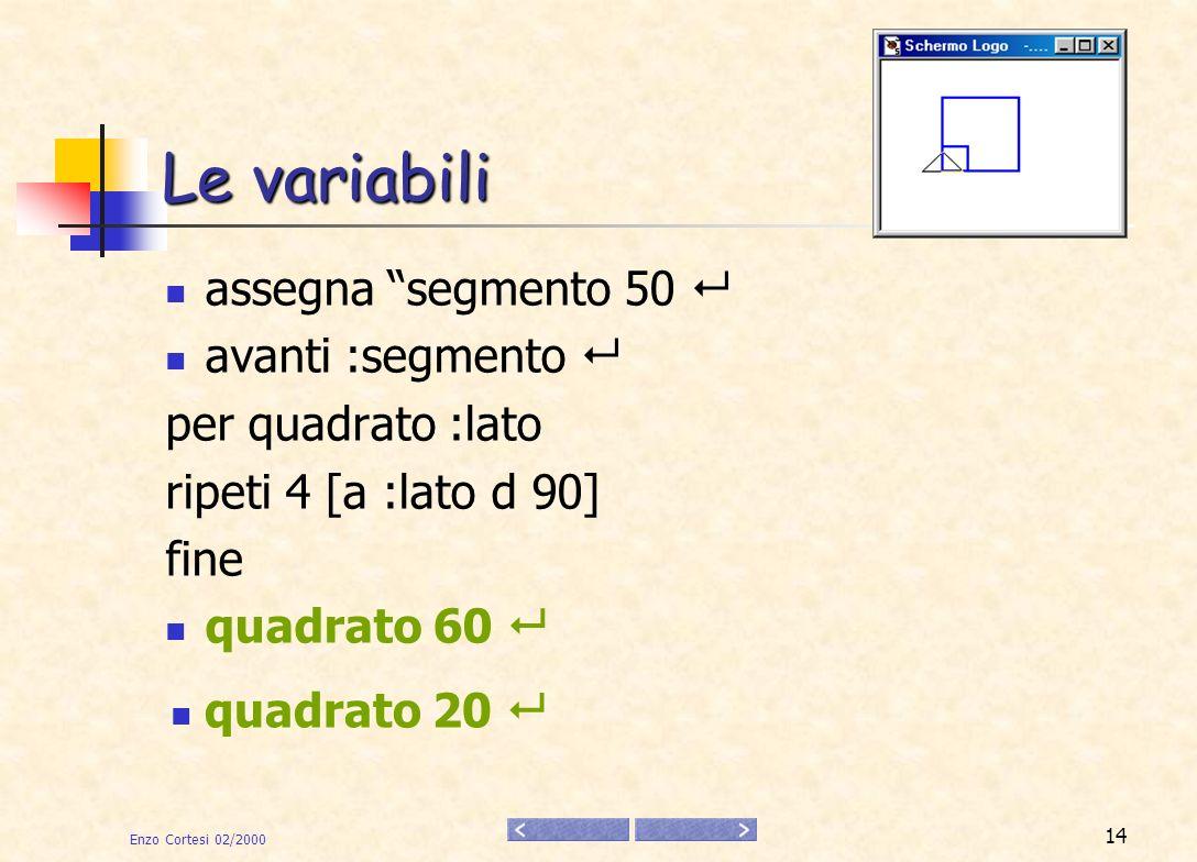 Enzo Cortesi 02/2000 15 Esempi per poligono :lato :numlati ps ripeti :numlati [a :lato d 360/:numlati] fine poligono 50 4 poligono 40 6 poligono 40 5