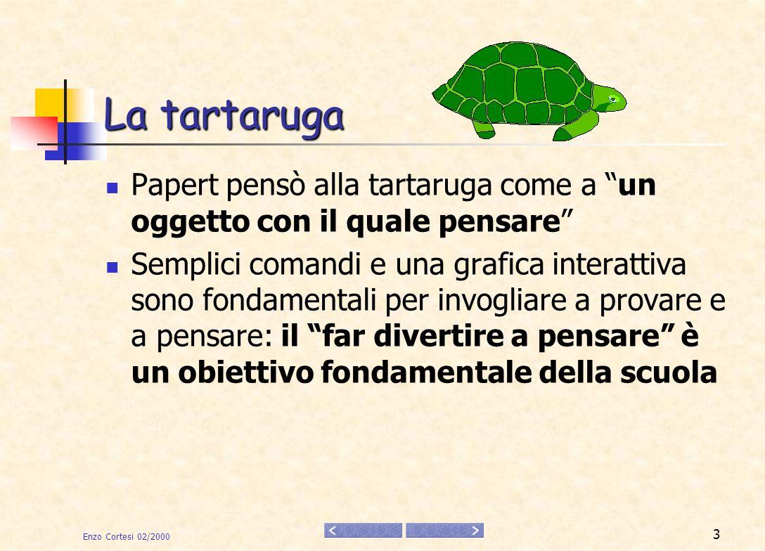 Enzo Cortesi 02/2000 4 Prima del computer e dopo Prima del computer è utile imparare a dare i comandi, nel modo e nella sequenza giusta, per es.