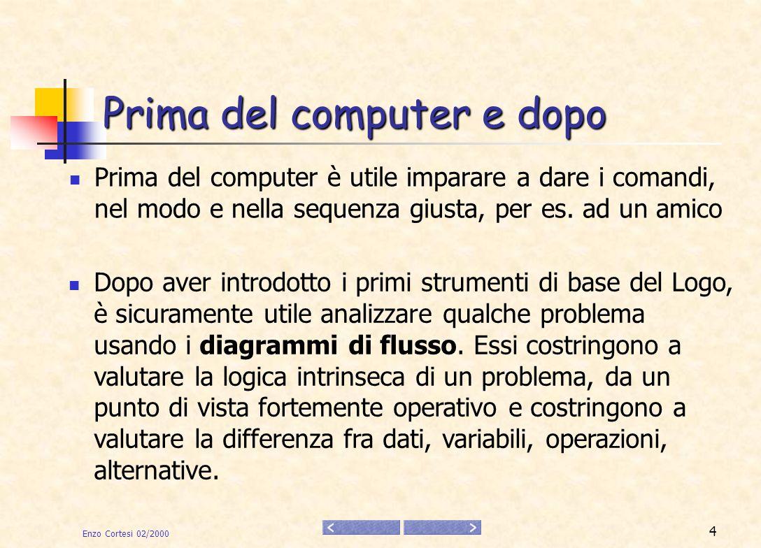 Enzo Cortesi 02/2000 5 Informatica matematica e lingua La precisione ed il rigore necessari per comunicare con il computer inducono i ragazzi ad un uso più preciso e puntuale della lingua