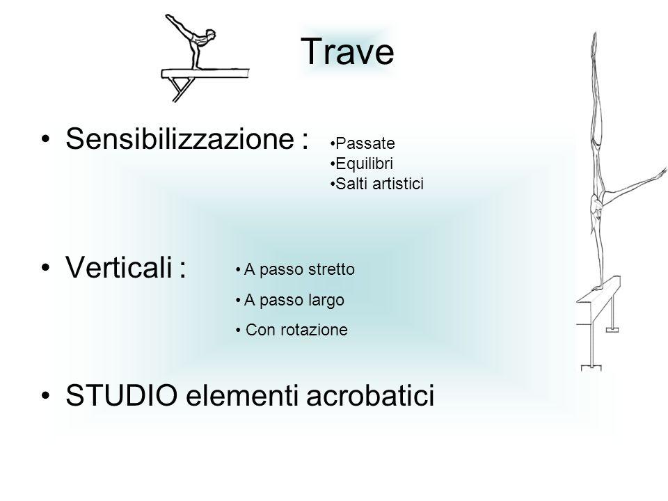 Trave Sensibilizzazione : Verticali : STUDIO elementi acrobatici Passate Equilibri Salti artistici A passo stretto A passo largo Con rotazione