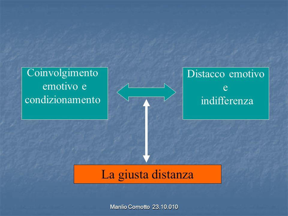 Manlio Comotto 23.10.010 Coinvolgimento emotivo e condizionamento Distacco emotivo e indifferenza La giusta distanza