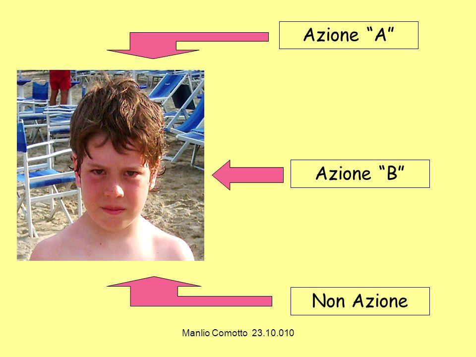 Azione A Azione B Non Azione